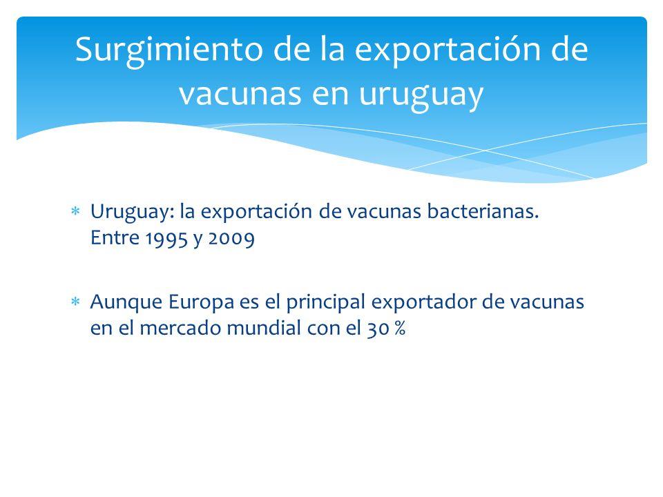 Uruguay: la exportación de vacunas bacterianas.