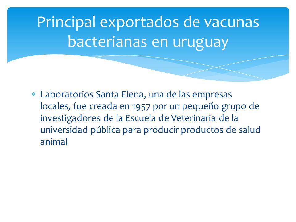 Laboratorios Santa Elena, una de las empresas locales, fue creada en 1957 por un pequeño grupo de investigadores de la Escuela de Veterinaria de la universidad pública para producir productos de salud animal Principal exportados de vacunas bacterianas en uruguay