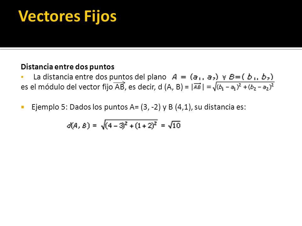 Distancia entre dos puntos La distancia entre dos puntos del plano es el módulo del vector fijo AB, es decir, d (A, B) = Ejemplo 5: Dados los puntos A