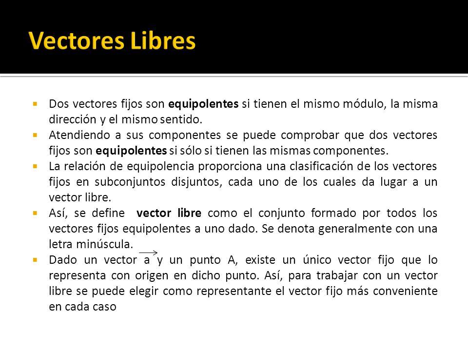 Las componentes de un vector libre son las de cualquier vector fijo que lo representa.