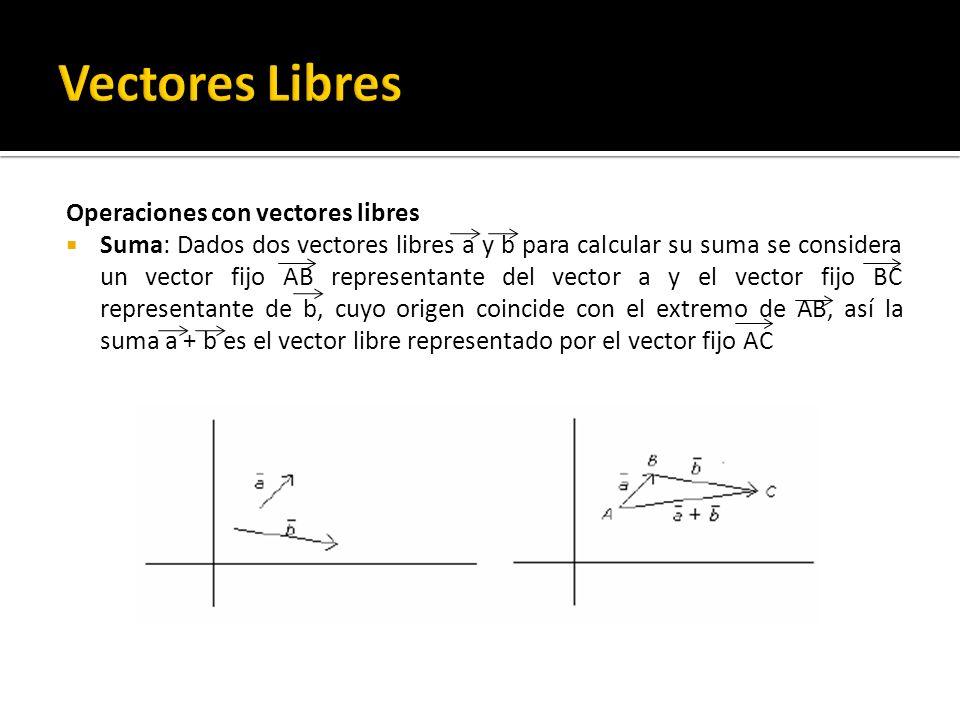 Operaciones con vectores libres Suma: Dados dos vectores libres a y b para calcular su suma se considera un vector fijo AB representante del vector a