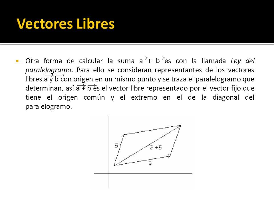 Otra forma de calcular la suma a + b es con la llamada Ley del paralelogramo. Para ello se consideran representantes de los vectores libres a y b con