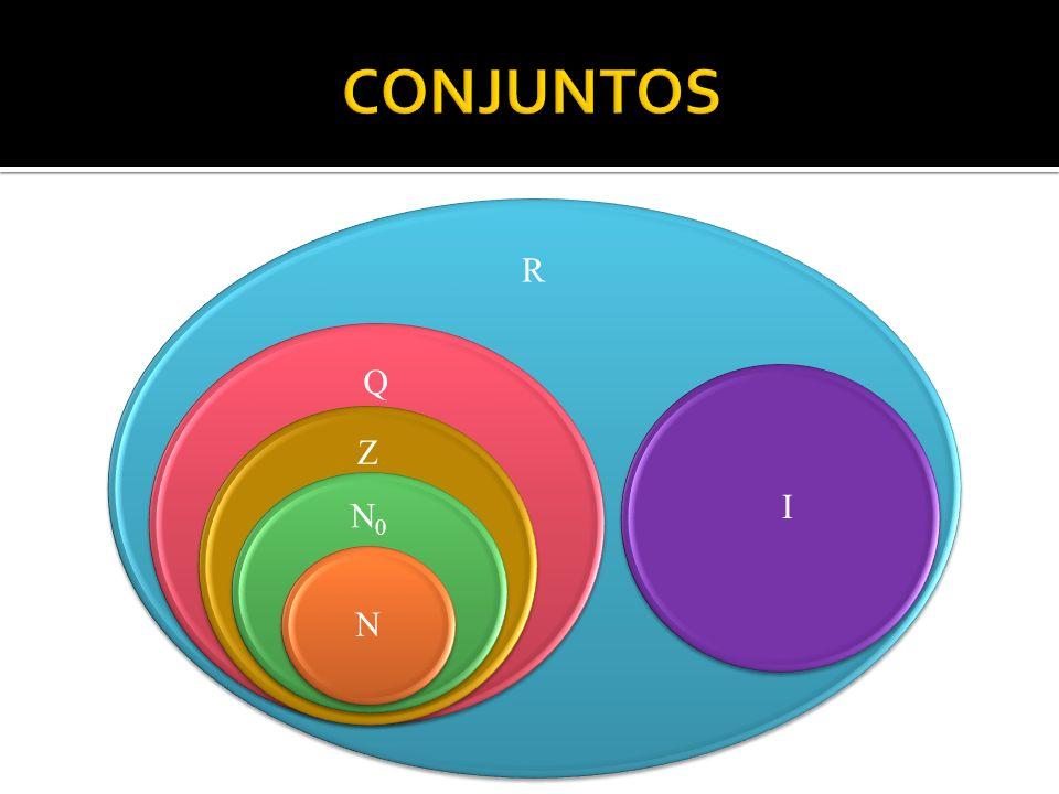 Compuesto por los números desde el 1 al +. Se pueden representar en una recta numérica: 12345