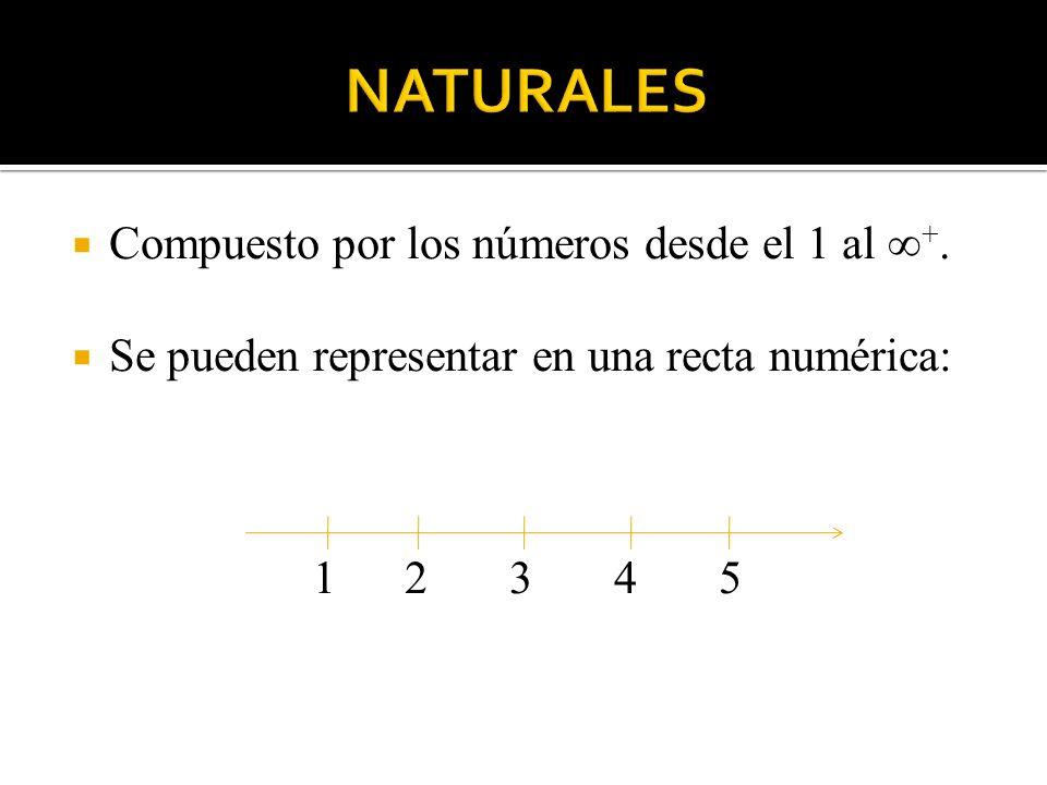 Sucesor: si n es un número natural entonces el sucesor de n, es decir, n + 1, también es un número natural.