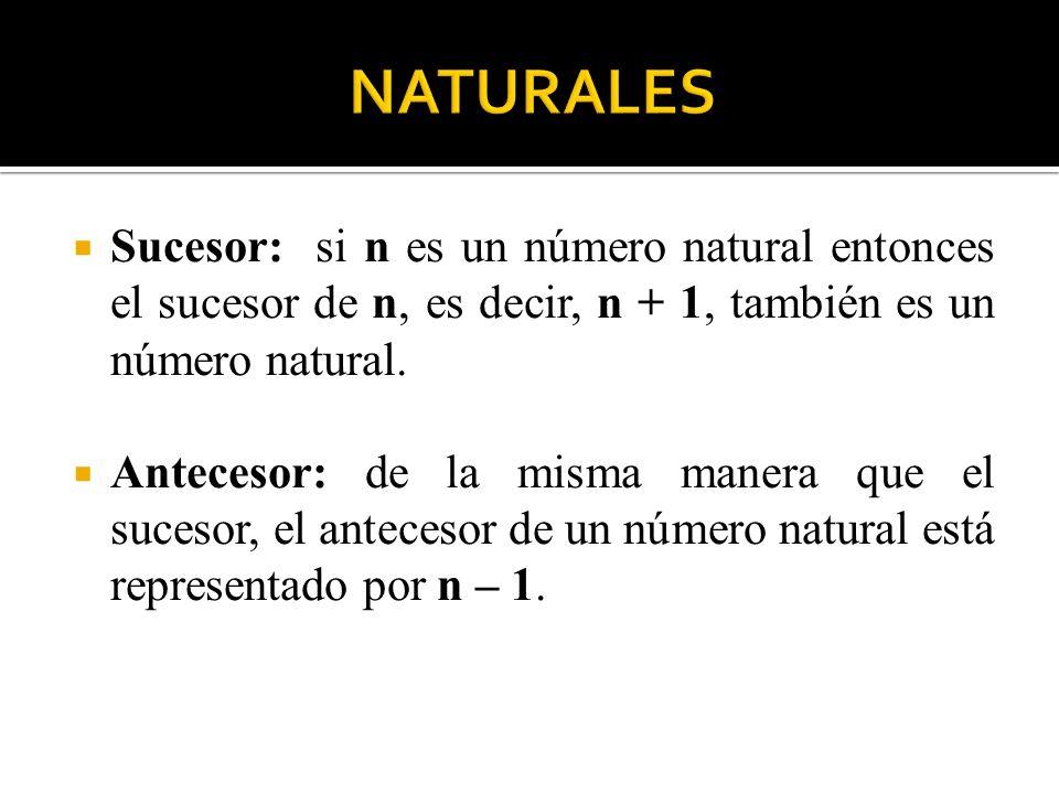 Un número natural es divisible por: 2: si termina en 0 en cifra par.