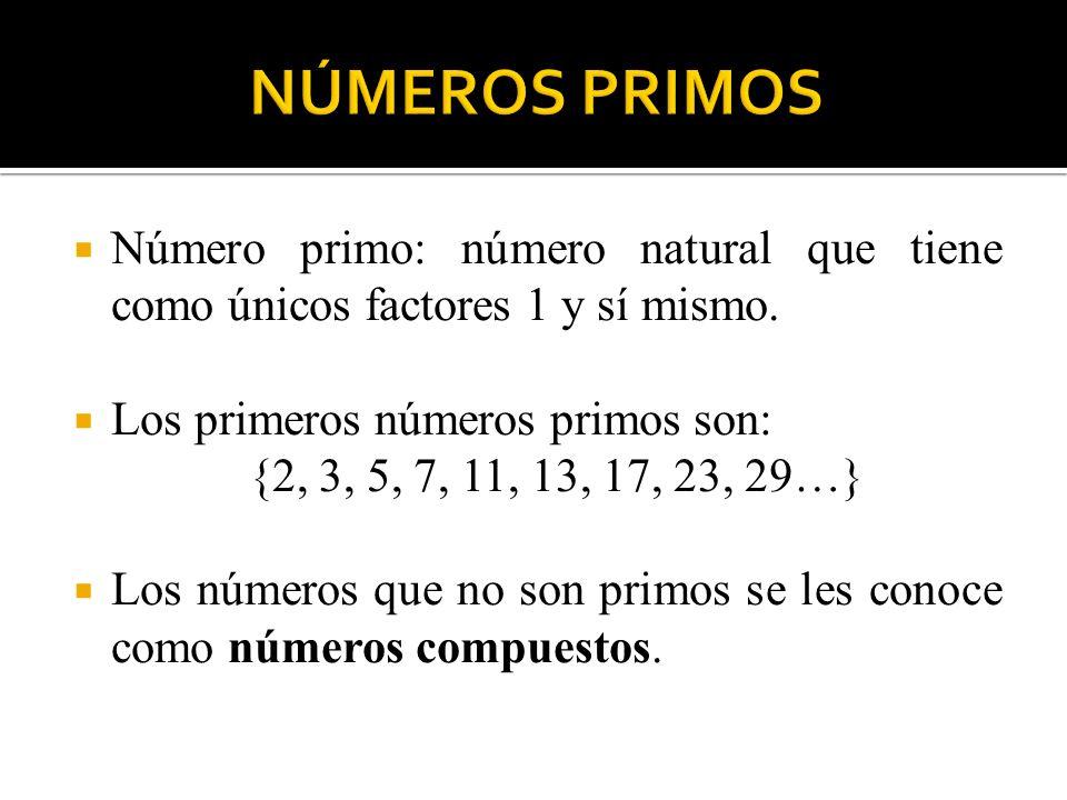 Todo número compuesto se puede descomponer de manera única como producto de números primos.