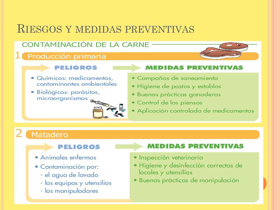 R IESGOS Y MEDIDAS PREVENTIVAS