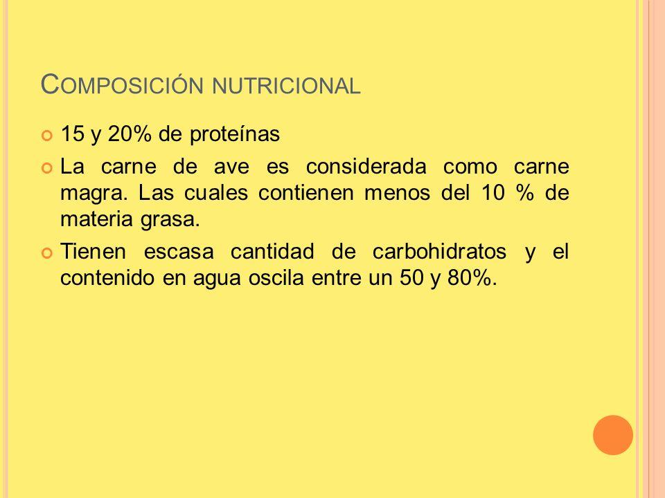 C OMPOSICIÓN NUTRICIONAL 15 y 20% de proteínas La carne de ave es considerada como carne magra. Las cuales contienen menos del 10 % de materia grasa.
