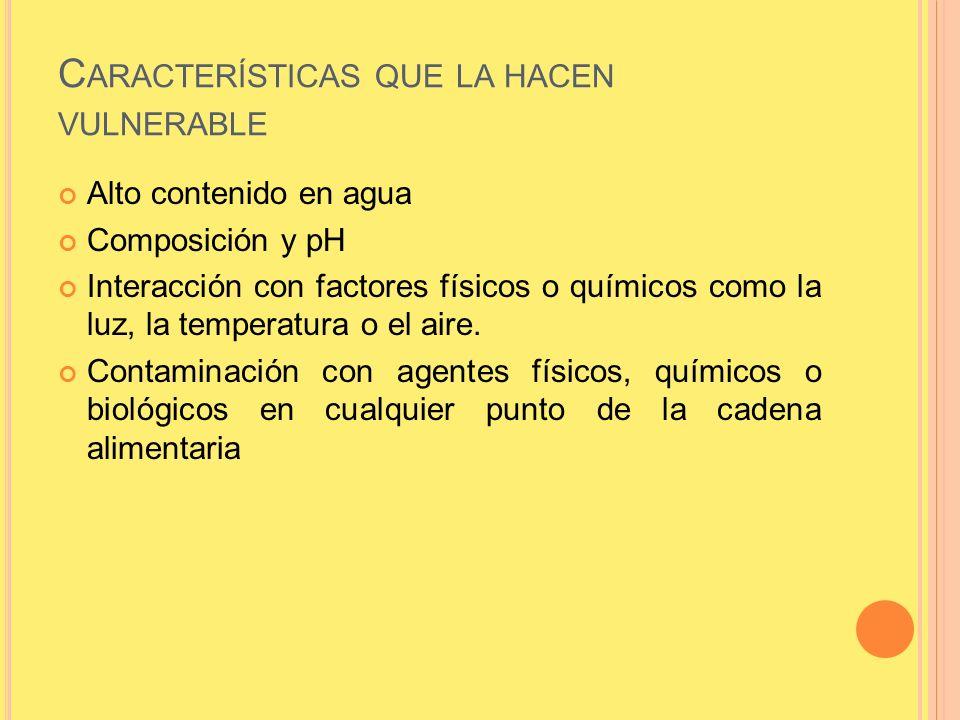 C ARACTERÍSTICAS QUE LA HACEN VULNERABLE Alto contenido en agua Composición y pH Interacción con factores físicos o químicos como la luz, la temperatu