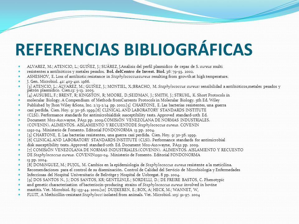 REFERENCIAS BIBLIOGRÁFICAS ALVAREZ, M.; ATENCIO, L.; GUIÑEZ, J.; SUÁREZ, J.Análisis del perfil plasmidico de cepas de S. aureus multi resistentes a an