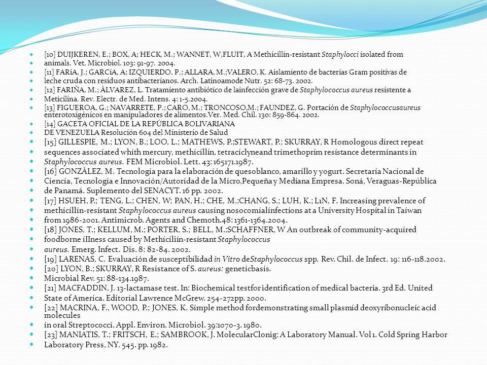 [10] DUIJKEREN, E.; BOX, A; HECK, M.; WANNET, W,FLUIT, A Methícíllín-resístant Staphylocci ísolated from anímals. Vet. Microbiol. 103: 91-97. 2004. [1