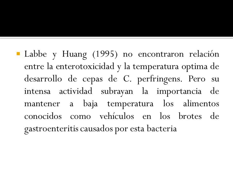 Labbe y Huang (1995) no encontraron relación entre la enterotoxicidad y la temperatura optima de desarrollo de cepas de C. perfringens. Pero su intens