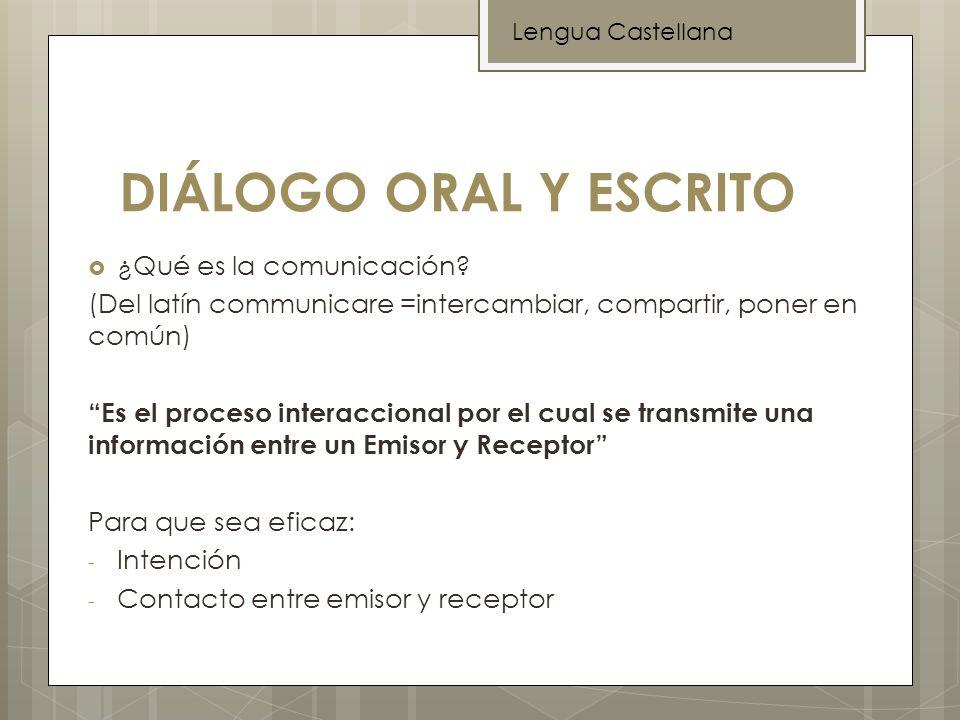 DIÁLOGO ORAL Y ESCRITO ¿Qué es la comunicación? (Del latín communicare =intercambiar, compartir, poner en común) Es el proceso interaccional por el cu