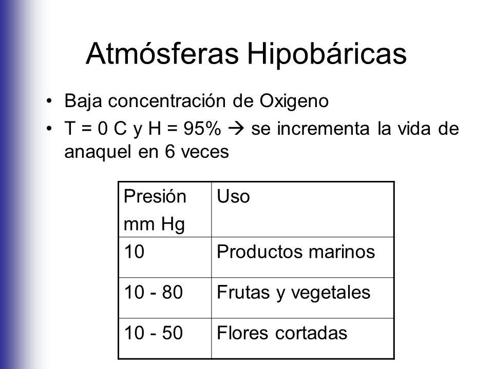 Atmósferas Hipobáricas Baja concentración de Oxigeno T = 0 C y H = 95% se incrementa la vida de anaquel en 6 veces Presión mm Hg Uso 10Productos marin