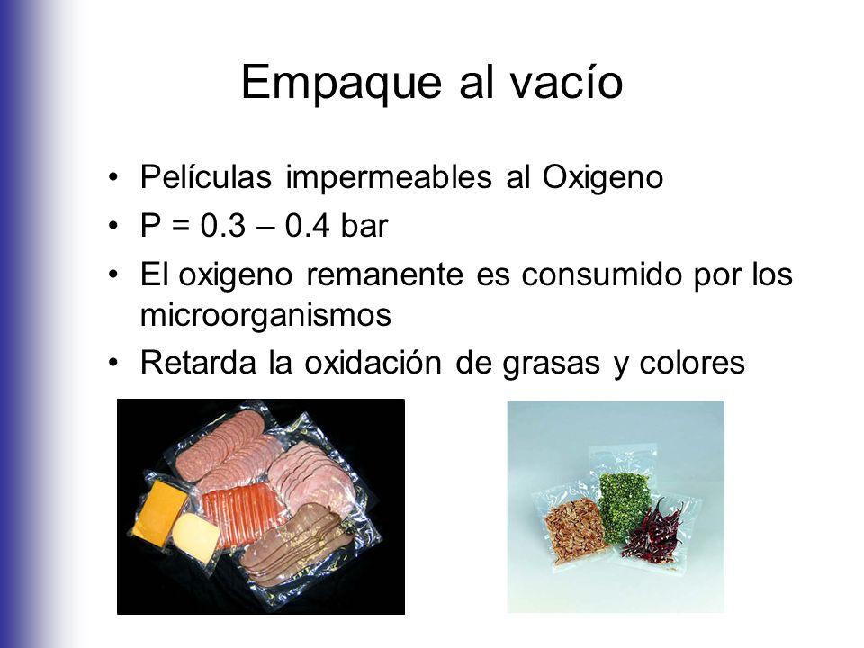 Empaque al vacío Películas impermeables al Oxigeno P = 0.3 – 0.4 bar El oxigeno remanente es consumido por los microorganismos Retarda la oxidación de