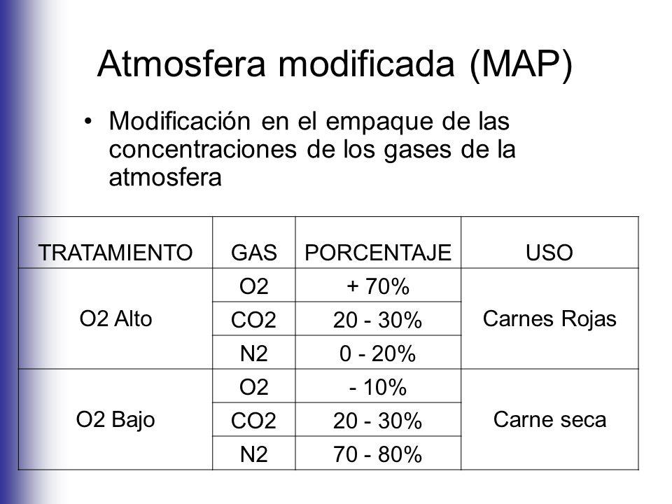 Atmosfera modificada (MAP) Modificación en el empaque de las concentraciones de los gases de la atmosfera TRATAMIENTOGASPORCENTAJEUSO O2 Alto O2+ 70%