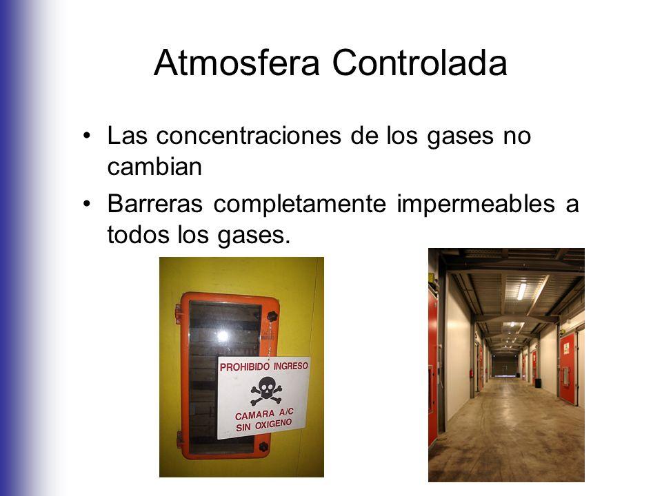 Atmosfera Controlada Las concentraciones de los gases no cambian Barreras completamente impermeables a todos los gases.