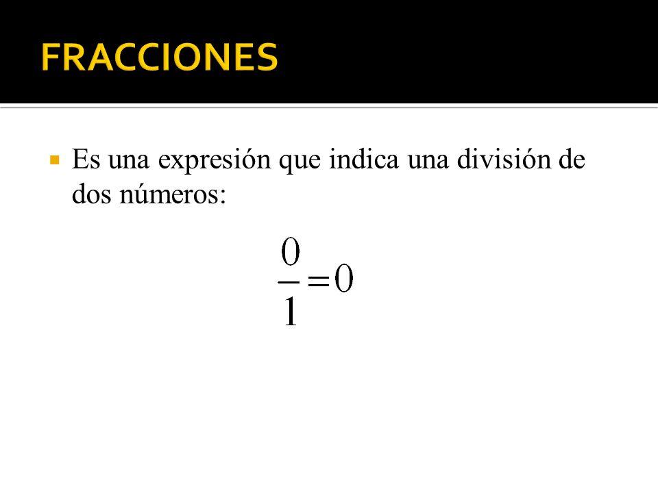 Es una expresión que indica una división de dos números: