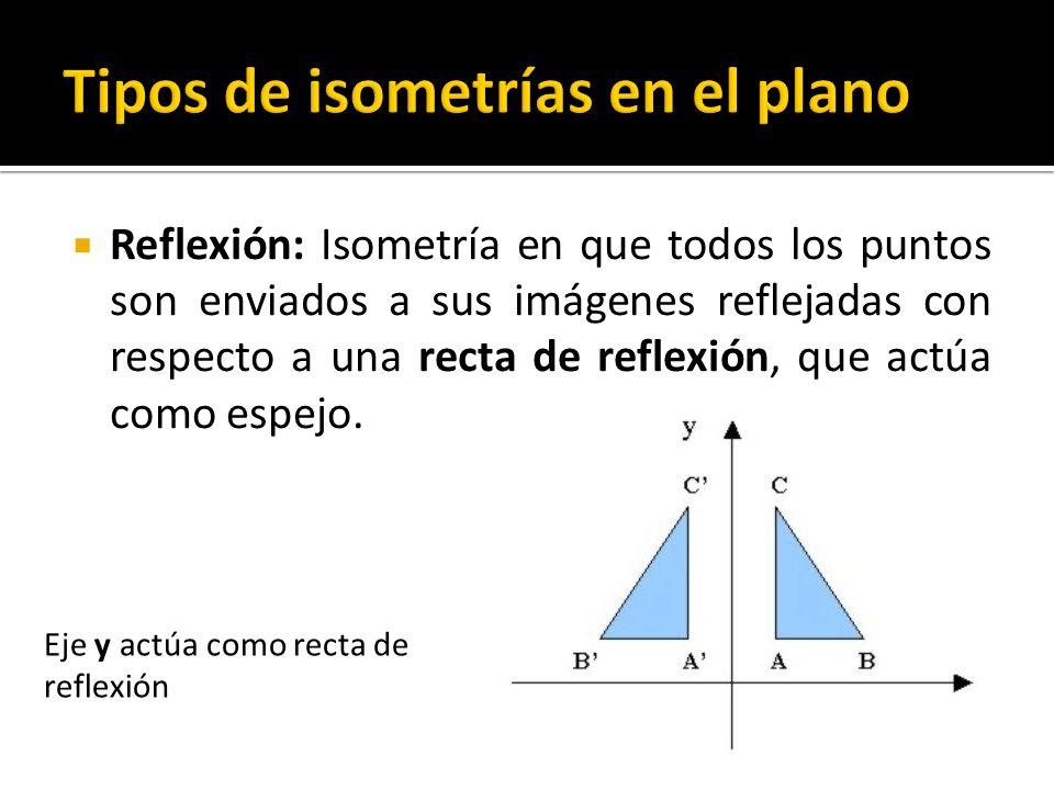 Reflexión: Isometría en que todos los puntos son enviados a sus imágenes reflejadas con respecto a una recta de reflexión, que actúa como espejo. Eje