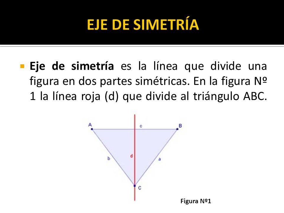 Eje de simetría es la línea que divide una figura en dos partes simétricas. En la figura Nº 1 la línea roja (d) que divide al triángulo ABC. Figura Nº