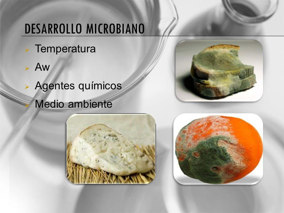 DESARROLLO MICROBIANO Temperatura Aw Agentes químicos Medio ambiente