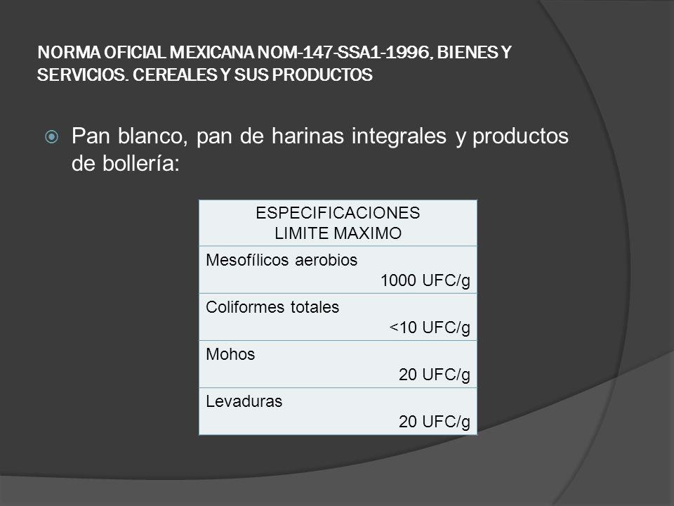 NORMA OFICIAL MEXICANA NOM-147-SSA1-1996, BIENES Y SERVICIOS. CEREALES Y SUS PRODUCTOS Pan blanco, pan de harinas integrales y productos de bollería: