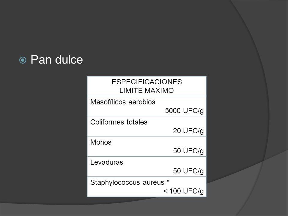 Pan dulce ESPECIFICACIONES LIMITE MAXIMO Mesofílicos aerobios 5000 UFC/g Coliformes totales 20 UFC/g Mohos 50 UFC/g Levaduras 50 UFC/g Staphylococcus