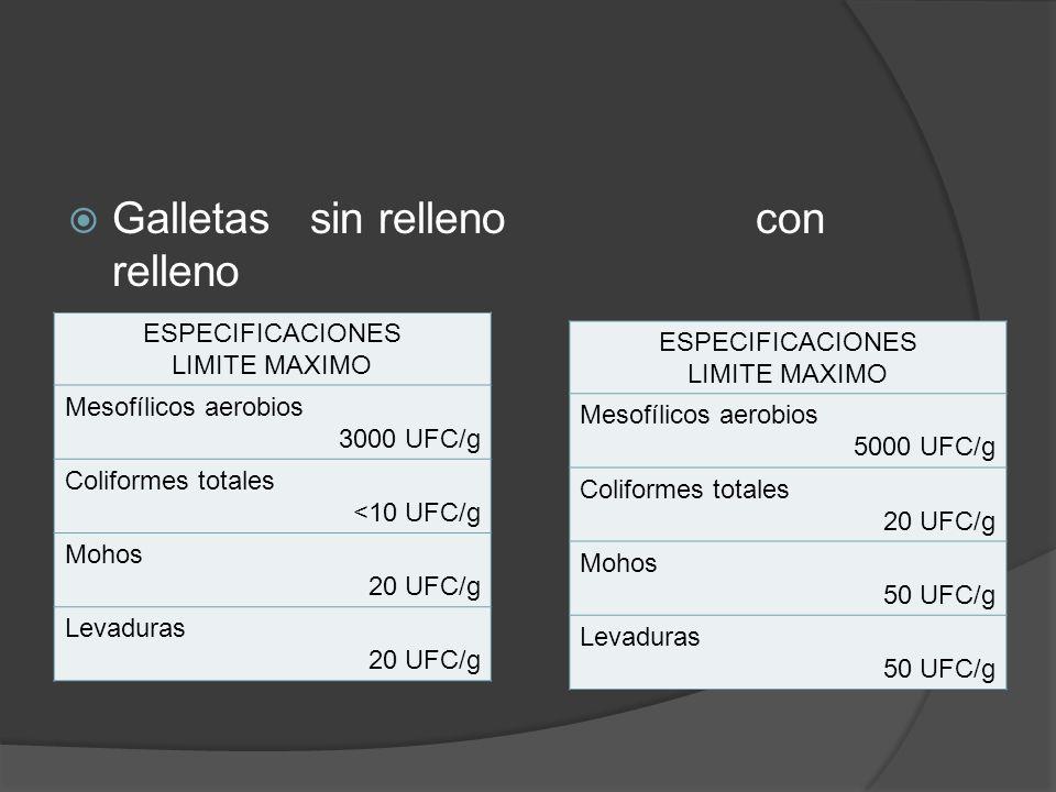 Galletas sin relleno con relleno ESPECIFICACIONES LIMITE MAXIMO Mesofílicos aerobios 3000 UFC/g Coliformes totales <10 UFC/g Mohos 20 UFC/g Levaduras