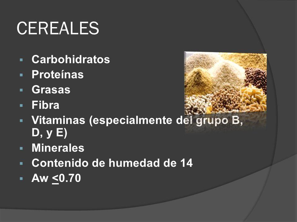 CEREALES Carbohidratos Proteínas Grasas Fibra Vitaminas (especialmente del grupo B, D, y E) Minerales Contenido de humedad de 14 Aw <0.70