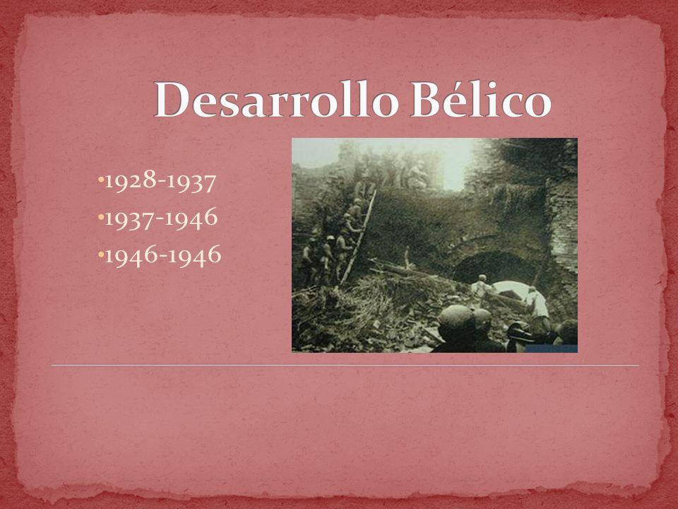 1928-1937 1937-1946 1946-1946
