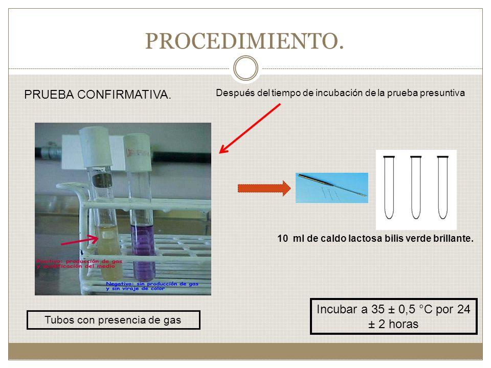 Dilució n 10 -1 Dilució n 10 -2 Dilució n 10 -3 Índice del NMP/100 ml 0013 0103 1004 1017 1107 11111 120 2009 20114 21015 Los resultados se expresan como numero de bacterias /g o ml