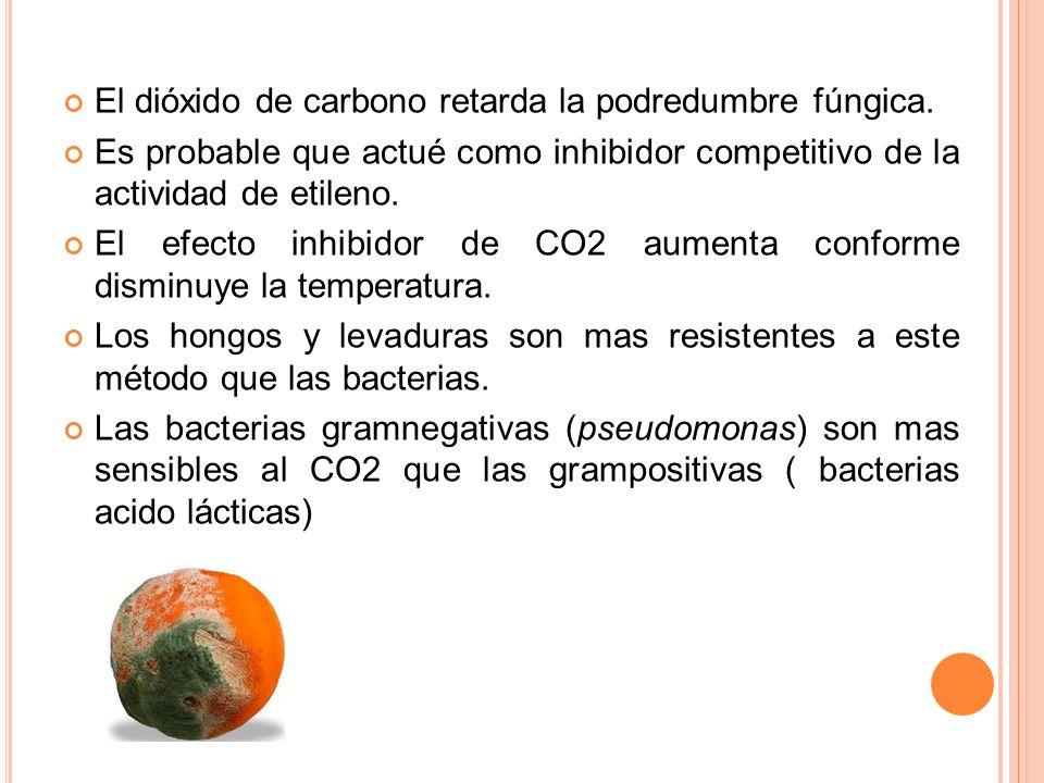 El dióxido de carbono retarda la podredumbre fúngica. Es probable que actué como inhibidor competitivo de la actividad de etileno. El efecto inhibidor