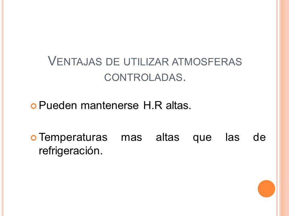 V ENTAJAS DE UTILIZAR ATMOSFERAS CONTROLADAS. Pueden mantenerse H.R altas. Temperaturas mas altas que las de refrigeración.