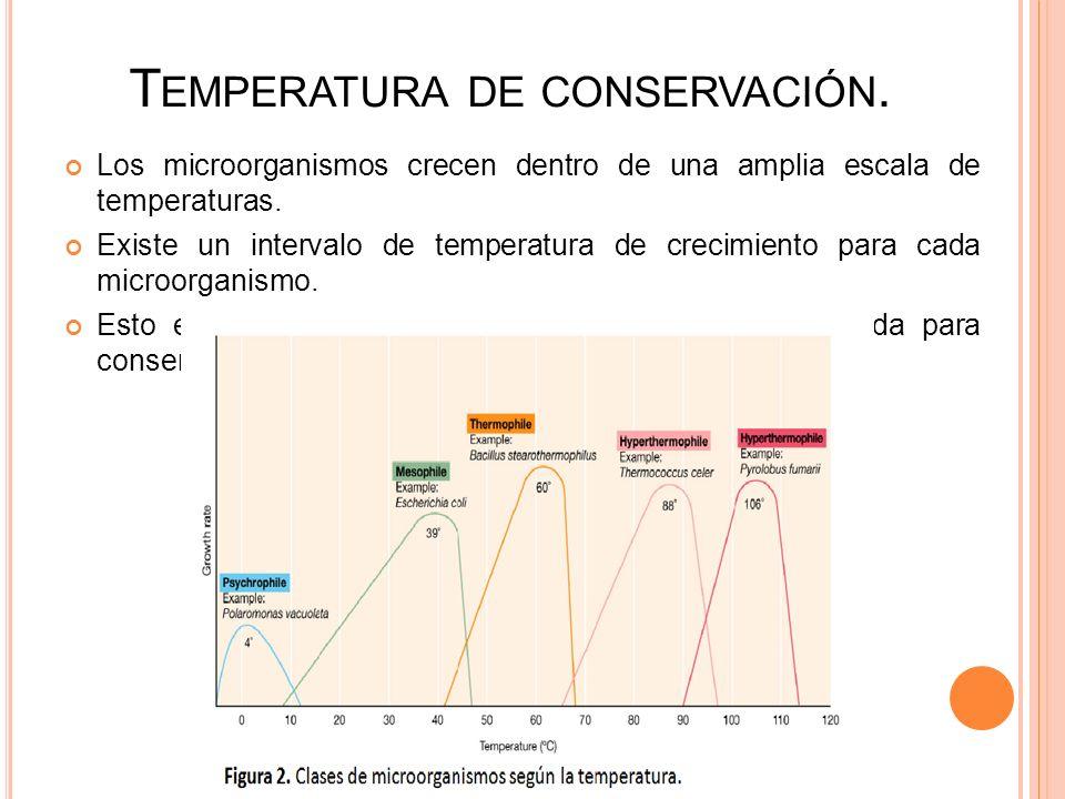 T EMPERATURA DE CONSERVACIÓN. Los microorganismos crecen dentro de una amplia escala de temperaturas. Existe un intervalo de temperatura de crecimient
