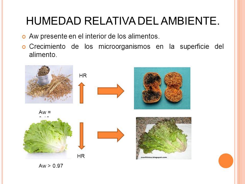 HUMEDAD RELATIVA DEL AMBIENTE. Aw presente en el interior de los alimentos. Crecimiento de los microorganismos en la superficie del alimento. Aw = 0.1