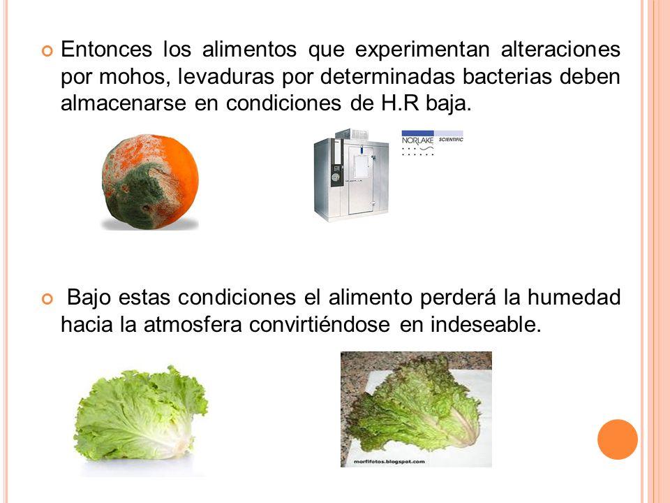 Entonces los alimentos que experimentan alteraciones por mohos, levaduras por determinadas bacterias deben almacenarse en condiciones de H.R baja. Baj