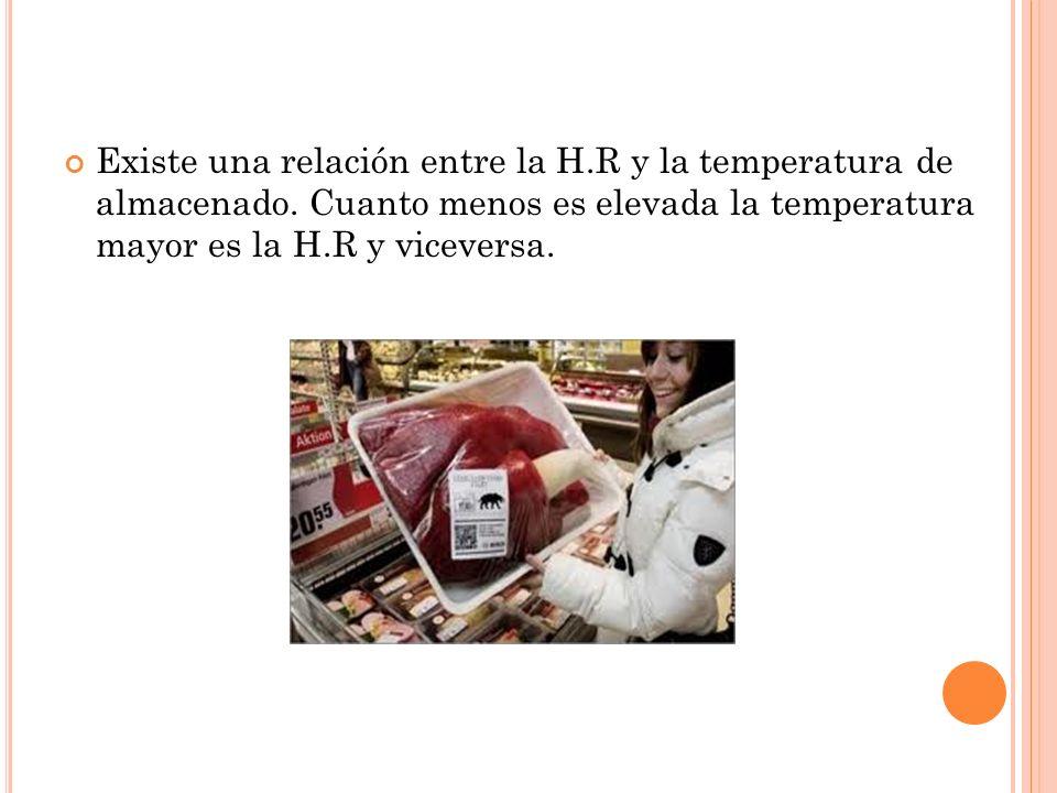 Existe una relación entre la H.R y la temperatura de almacenado. Cuanto menos es elevada la temperatura mayor es la H.R y viceversa.