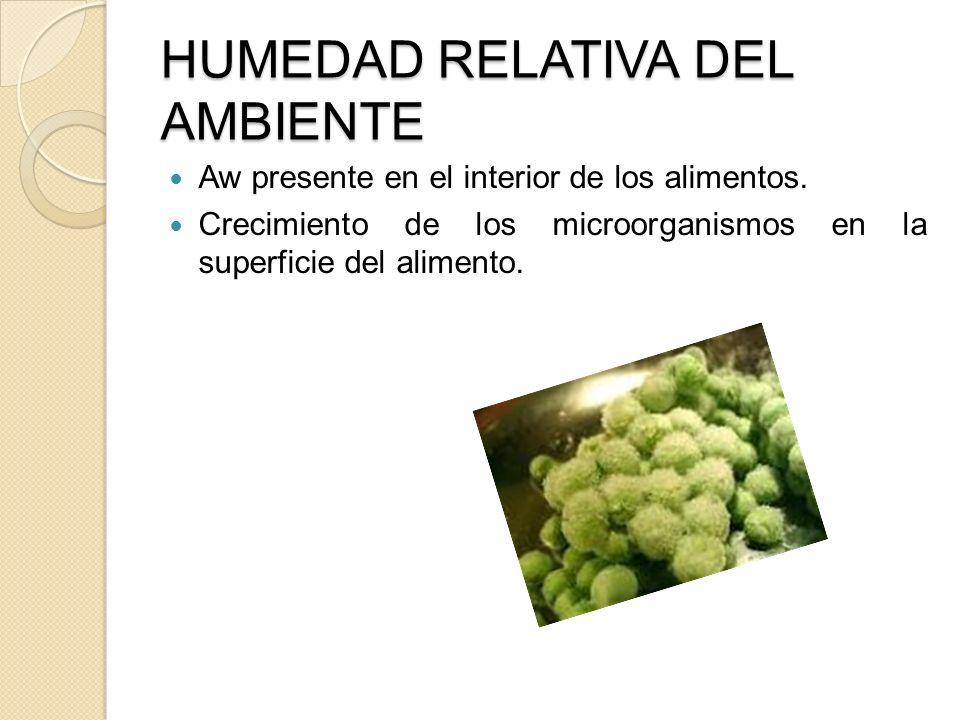 HUMEDAD RELATIVA DEL AMBIENTE Aw presente en el interior de los alimentos. Crecimiento de los microorganismos en la superficie del alimento.