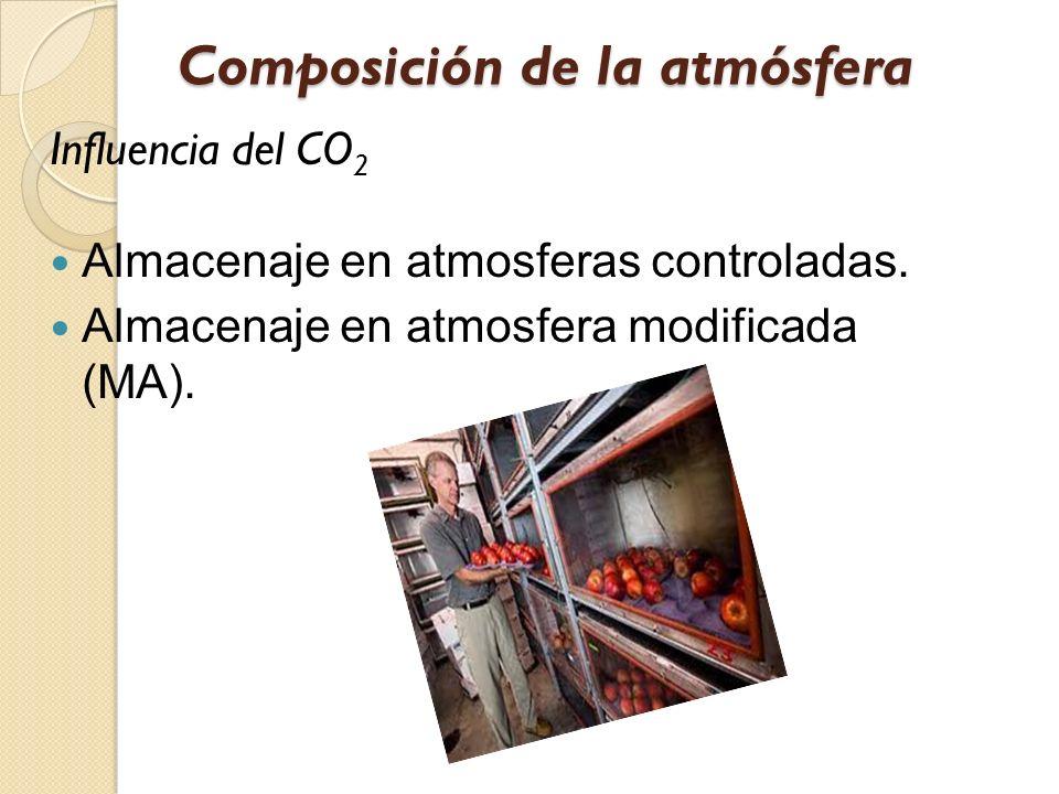 Composición de la atmósfera Influencia del CO 2 Almacenaje en atmosferas controladas. Almacenaje en atmosfera modificada (MA).