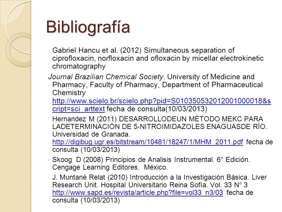 Bibliografía Gabriel Hancu et al. (2012) Simultaneous separation of ciprofloxacin, norfloxacin and ofloxacin by micellar electrokinetic chromatography