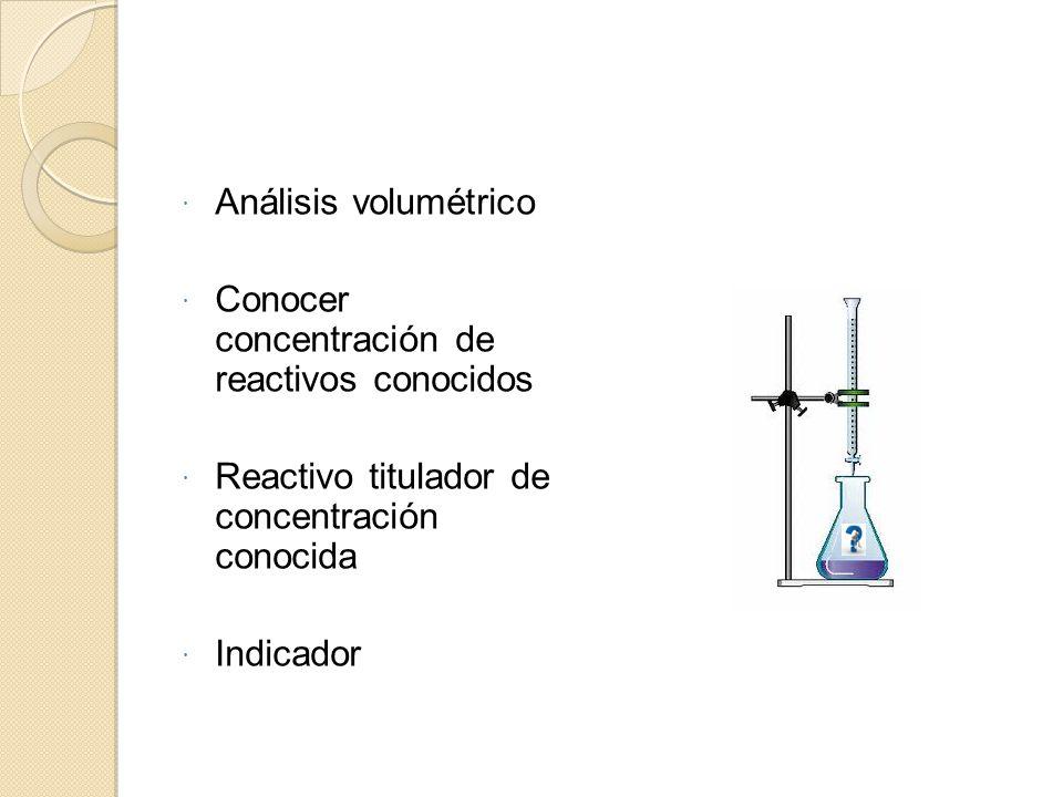 Análisis volumétrico Conocer concentración de reactivos conocidos Reactivo titulador de concentración conocida Indicador