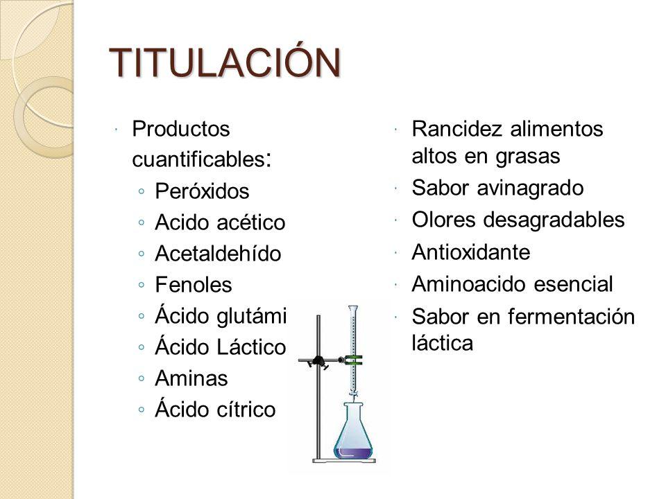 TITULACIÓN Productos cuantificables : Peróxidos Acido acético Acetaldehído Fenoles Ácido glutámico Ácido Láctico Aminas Ácido cítrico Rancidez aliment