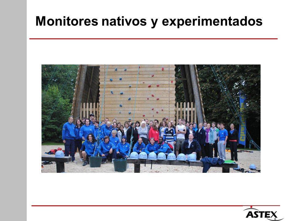 Monitores nativos y experimentados