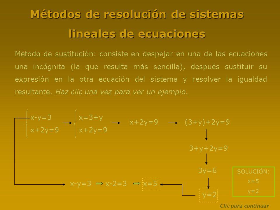 Métodos de resolución de sistemas lineales de ecuaciones Método de sustitución: consiste en despejar en una de las ecuaciones una incógnita (la que re
