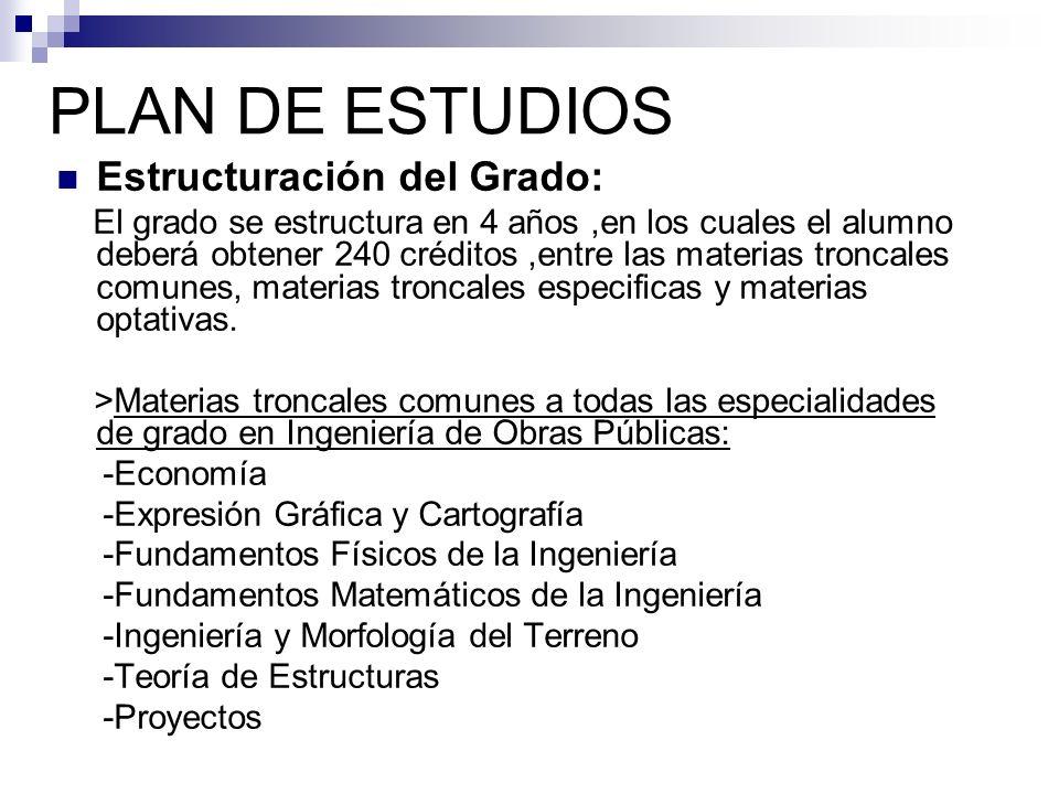 PLAN DE ESTUDIOS Estructuración del Grado: El grado se estructura en 4 años,en los cuales el alumno deberá obtener 240 créditos,entre las materias tro