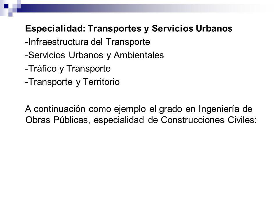 Especialidad: Transportes y Servicios Urbanos -Infraestructura del Transporte -Servicios Urbanos y Ambientales -Tráfico y Transporte -Transporte y Ter