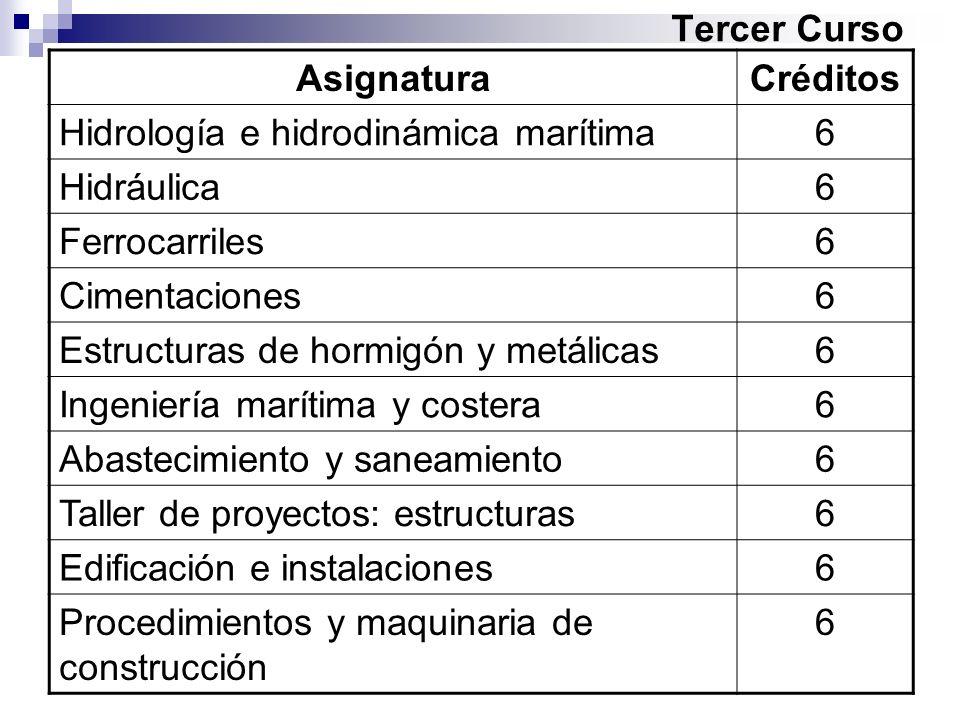 Tercer Curso AsignaturaCréditos Hidrología e hidrodinámica marítima6 Hidráulica6 Ferrocarriles6 Cimentaciones6 Estructuras de hormigón y metálicas6 In