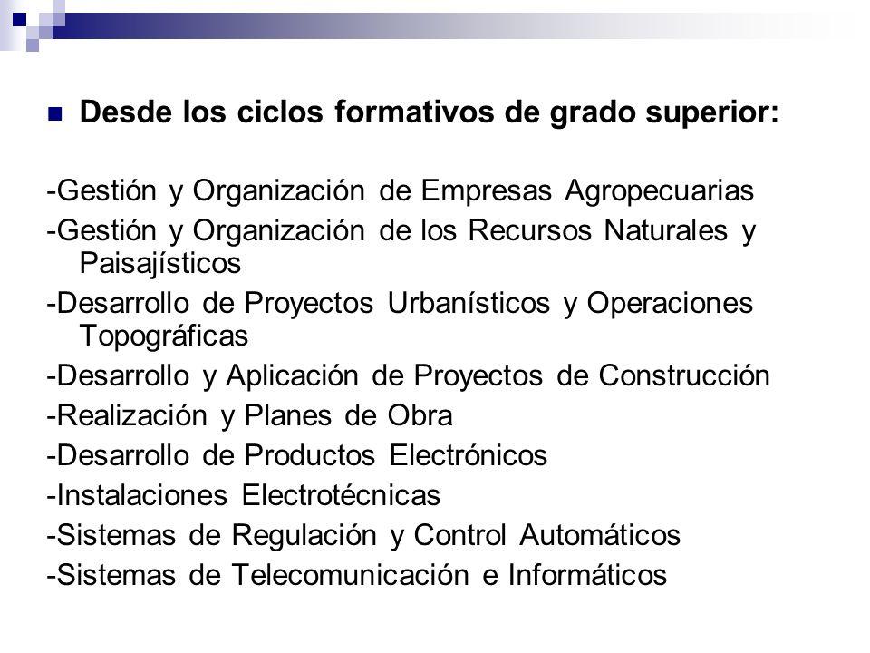 Desde los ciclos formativos de grado superior: -Gestión y Organización de Empresas Agropecuarias -Gestión y Organización de los Recursos Naturales y P