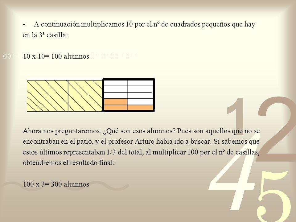 -A continuación multiplicamos 10 por el nº de cuadrados pequeños que hay en la 3ª casilla: 10 x 10= 100 alumnos. Ahora nos preguntaremos, ¿Qué son eso