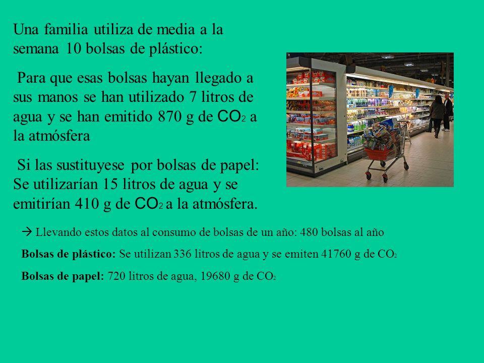 Una familia utiliza de media a la semana 10 bolsas de plástico: Para que esas bolsas hayan llegado a sus manos se han utilizado 7 litros de agua y se han emitido 870 g de CO 2 a la atmósfera Si las sustituyese por bolsas de papel: Se utilizarían 15 litros de agua y se emitirían 410 g de CO 2 a la atmósfera.